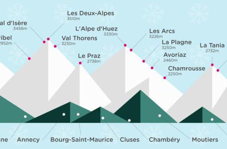 [HUMOUR] 10 raisons de ne pas skier cet hiver